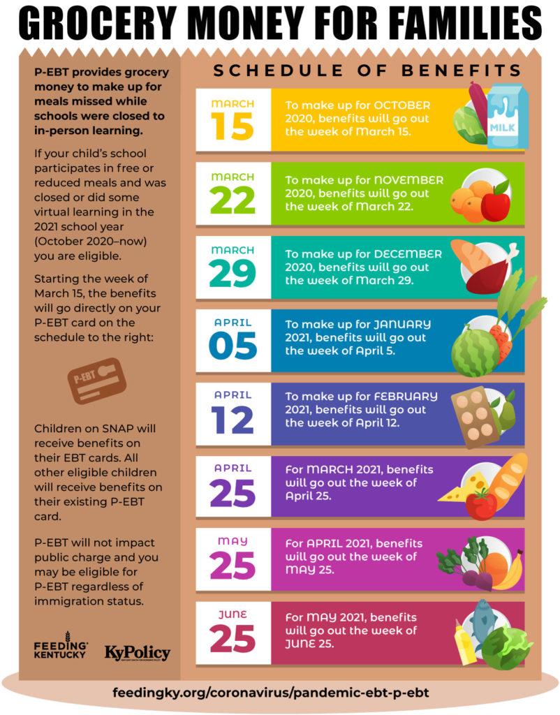 PEBT Benefits schedule 2021