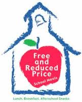 FCPS Free/Reduced Lunch Benefit Applications